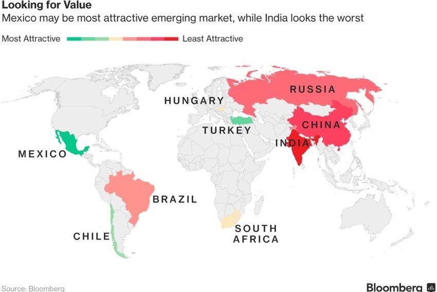 zemlje ulaganja