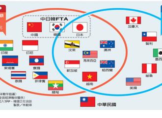 Formira se trgovinski savez koji pokriva polovinu svjetske populacije