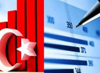 Da li Turska lažira rezultate o privrednom rastu?