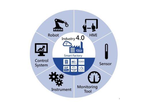 Jesmo li spremni za industrijsku revoluciju četvrte generacije?
