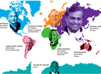 Ovo su najbogatiji preduzetnici na svakom kontinentu
